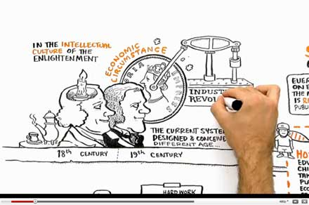 Ken Robinson: Changing education paradigms