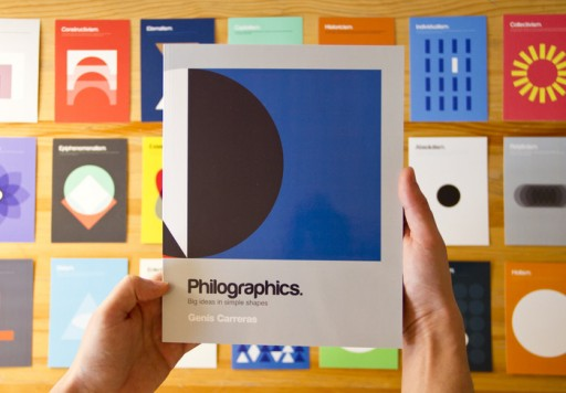 Philographics: Genis Carreras